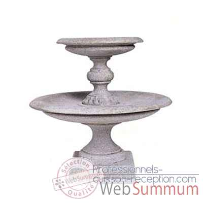 Fontaine-Modele Turin Fountainhead, surface marbre vieilli-bs3313ww