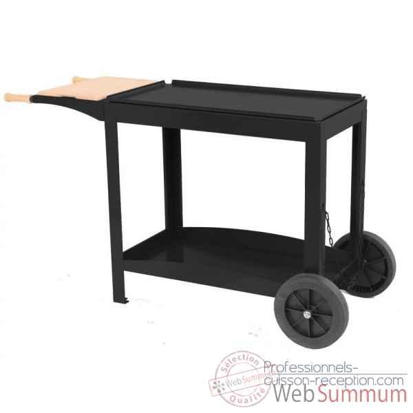 pakita inox 4 feux s chariot inox le marquier bap4000i de. Black Bedroom Furniture Sets. Home Design Ideas