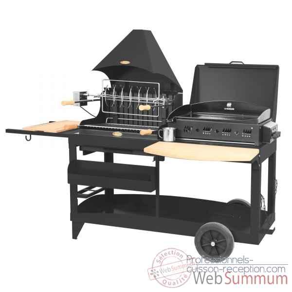 barbecue et plancha professionnelle made in france le. Black Bedroom Furniture Sets. Home Design Ideas