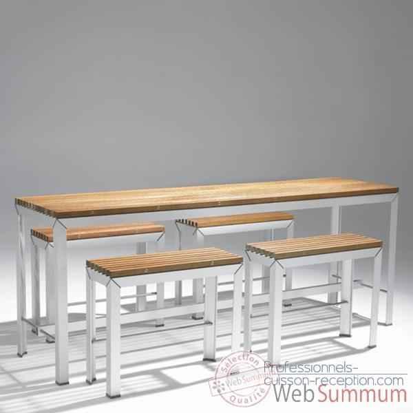 Meuble et objet design extremis sur professionnels cuisson for Table de cuisson exterieur